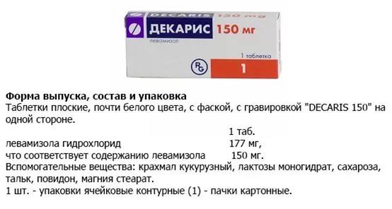 Описание лекарства