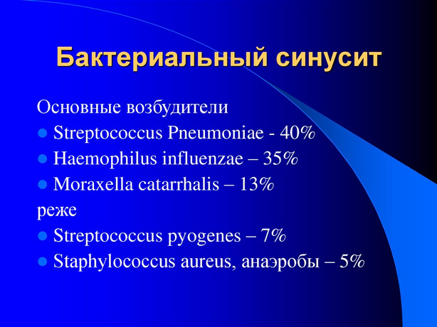 Бактериальный синусит