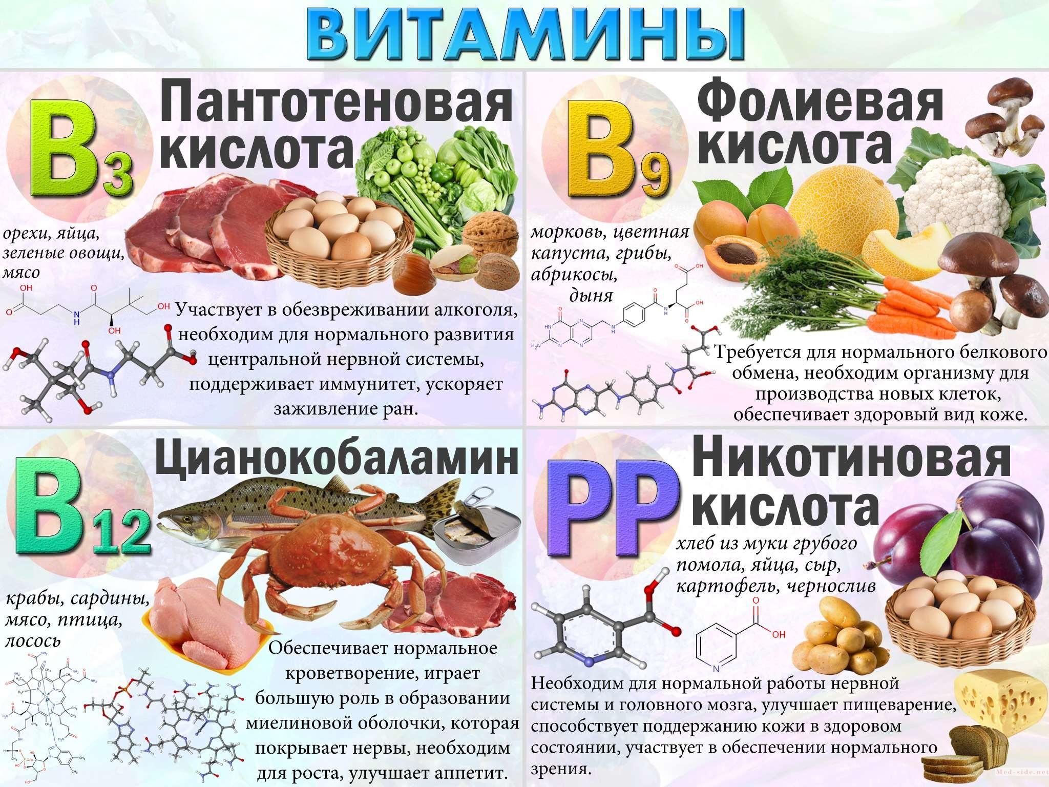 Картинка таблица витаминов для детей