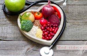 Недельный рацион для лечения антрального гастрита. Детальный разбор меню на 5 приёмов пищи
