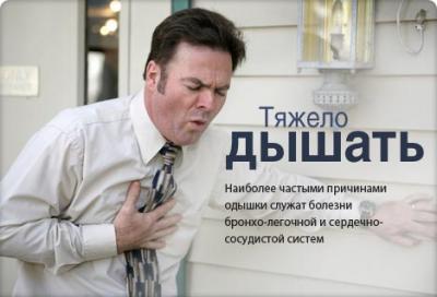 Одышка при болезнях сердца