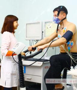 Список патологий, которые называются ишемической болезнью сердца. Как вовремя распознать и просчитать риск внезапной смерти