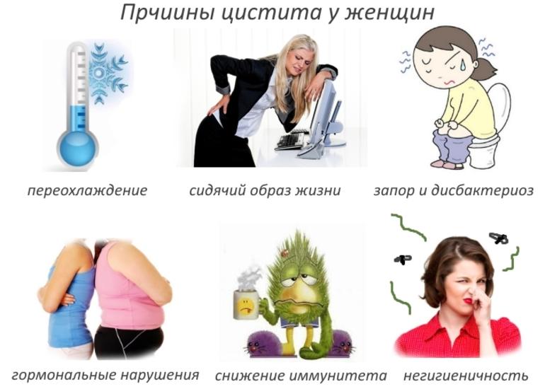 Процедуры в домашних условиях