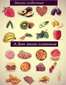 Что можно кушать, а чего нельзя употреблять