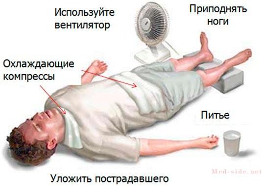 Основные признаки получения солнечного удара: неотложная помощь в домашних условиях до приезда скорой